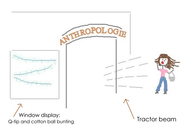 anthropologie doodle