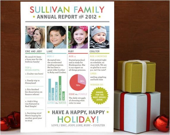 sullivan annual report card