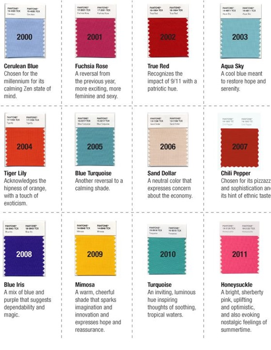 pantone color of the year history