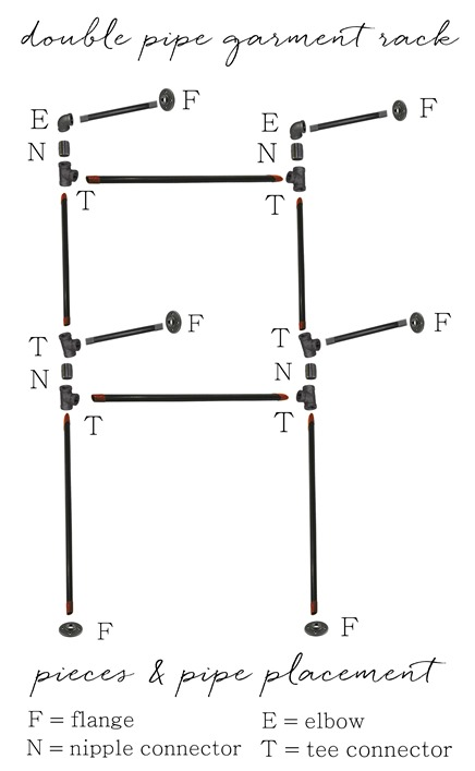 pipe garment rack diagram