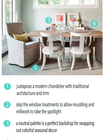 takeaway tuesday versatile dining space