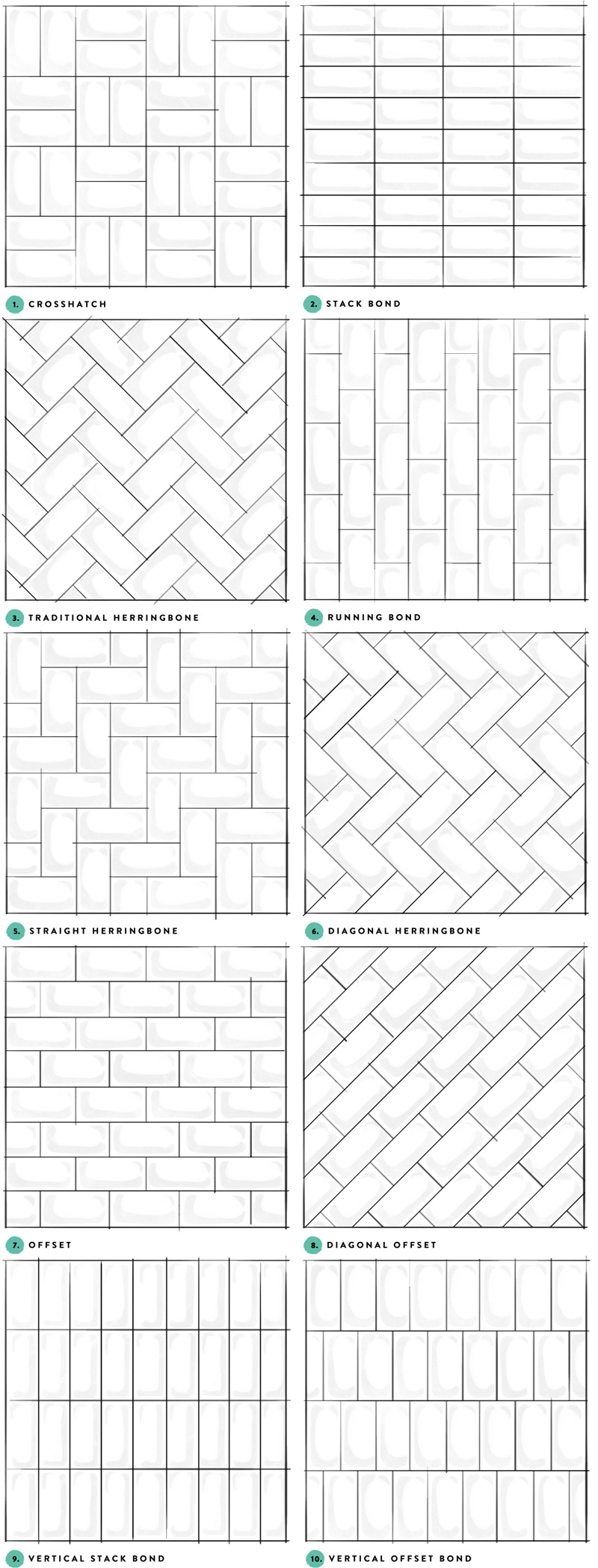 pattern potential subway backsplash tile centsational style. Black Bedroom Furniture Sets. Home Design Ideas